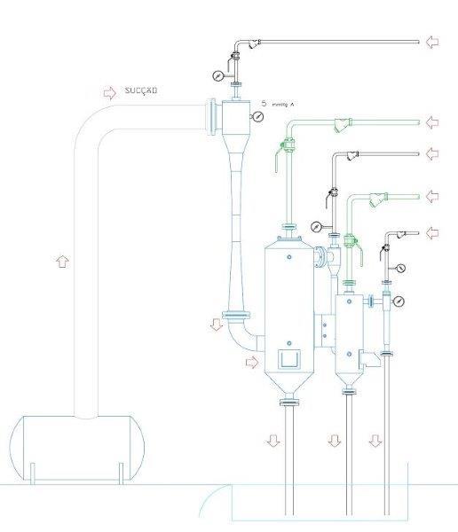 Consultoria em escoamento de fluidos