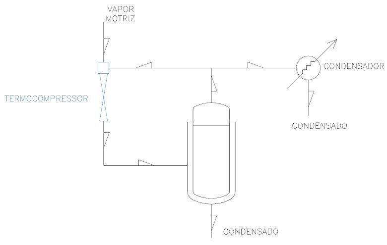 Fabricação de termocompressores